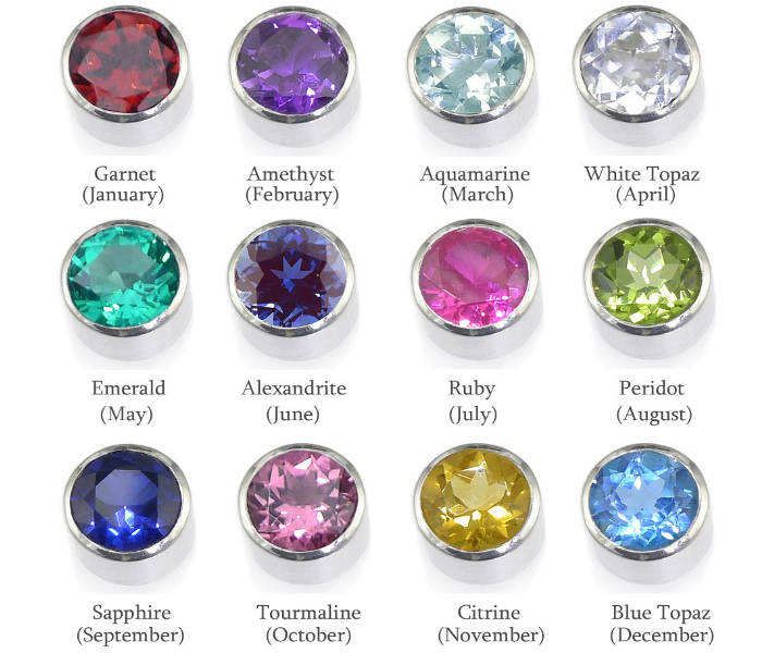 birthstone chart uk