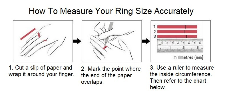 How to measure your ring size accurately